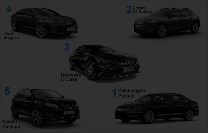 Пять лучших авто Европы
