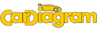 CarDiagram